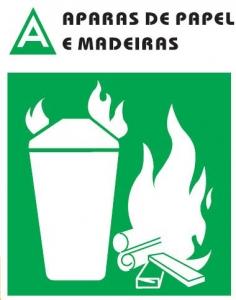 Tipos de extintores de incêndio para aparas de papel e madeira: Classe A
