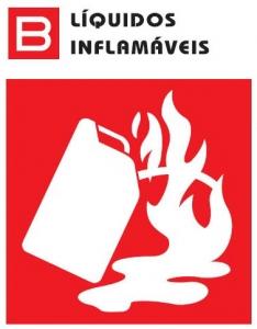 Extintores de incêndio tipo Classe B
