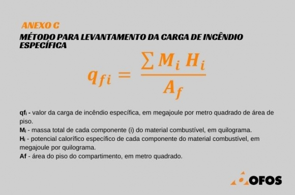 Fórmula de cálculo da carga de incêndio segundo a IT nº 14/2019